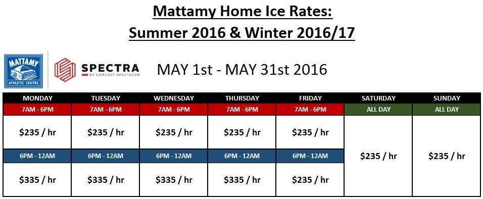 Ice Rates - May 2016.JPG