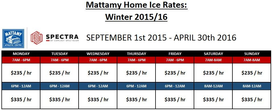 Ice Rates - Winter 2015-16.JPG